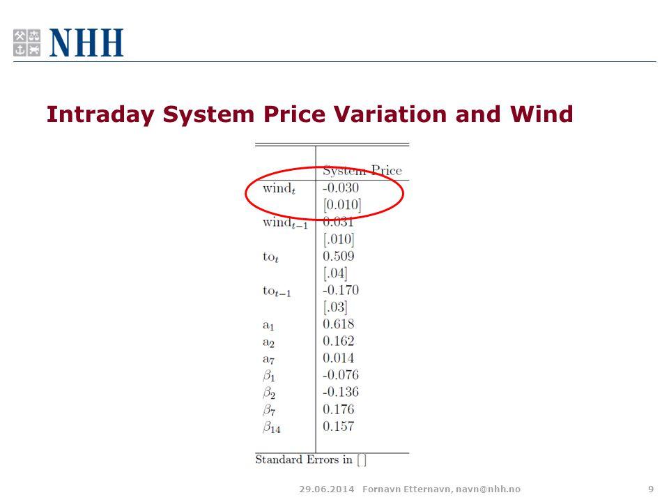 Intraday System Price Variation and Wind 29.06.2014Fornavn Etternavn, navn@nhh.no9