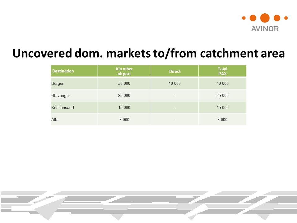 Routing of traffic to largest destinations Domestic hub OSLTRDOtherTotal Copenhagen82162100 Stockholm8416-100 London8578100 Paris100-- Amsterdam77203100