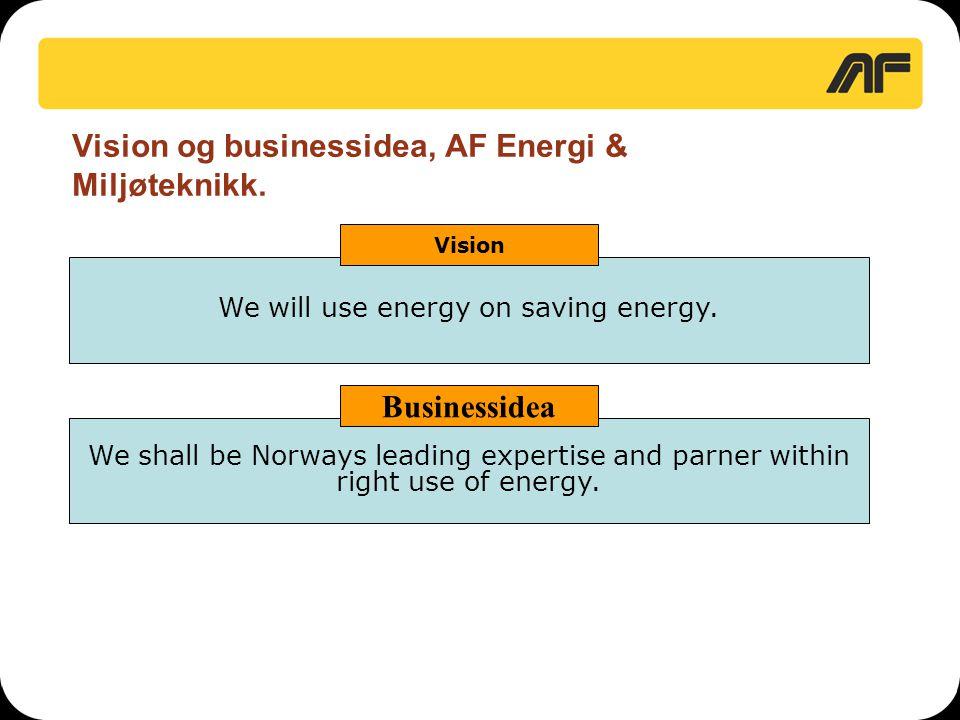 Vision og businessidea, AF Energi & Miljøteknikk. We will use energy on saving energy. Vision We shall be Norways leading expertise and parner within