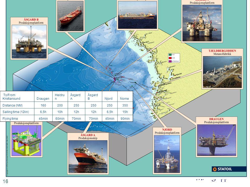 Møregruppen 16 To/From KristiansundDraugen Heidru n Åsgard A Åsgard BNjordNorne Distance (NM)160200250 350 Sailing time (12kn)6,5h10h12h 6,5h15h Flying time45min60min70min 45min90min