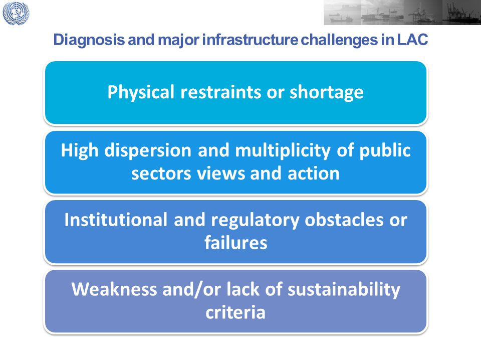 Physical restraints or shortage High dispersion and multiplicity of public sectors views and action Institutional and regulatory obstacles or failures Weakness and/or lack of sustainability criteria Diagnosis and major infrastructure challenges in LAC
