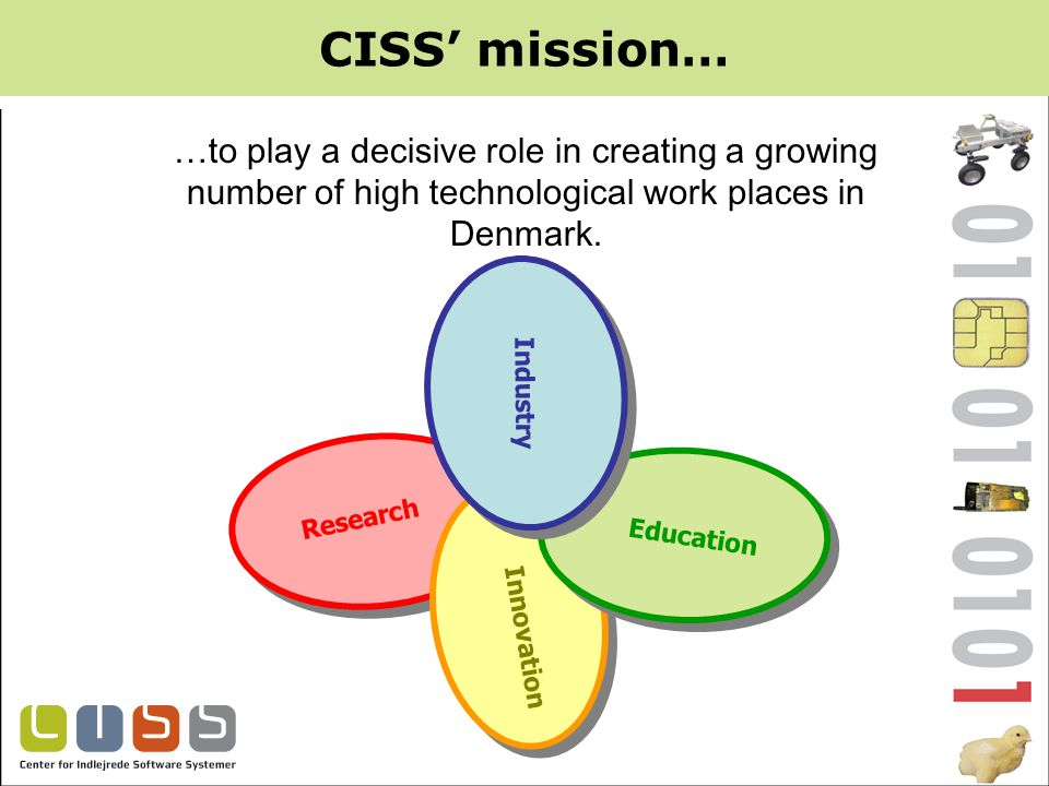 Innovation CISS' mission… Industry Education Research …to play a decisive role in creating a growing number of high technological work places in Denmark.