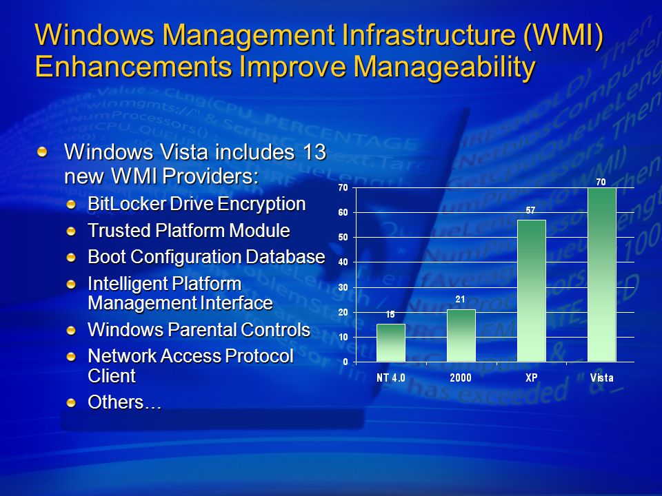Windows Management Infrastructure (WMI) Enhancements Improve Manageability Windows Vista includes 13 new WMI Providers: BitLocker Drive Encryption Trusted Platform Module Boot Configuration Database Intelligent Platform Management Interface Windows Parental Controls Network Access Protocol Client Others…