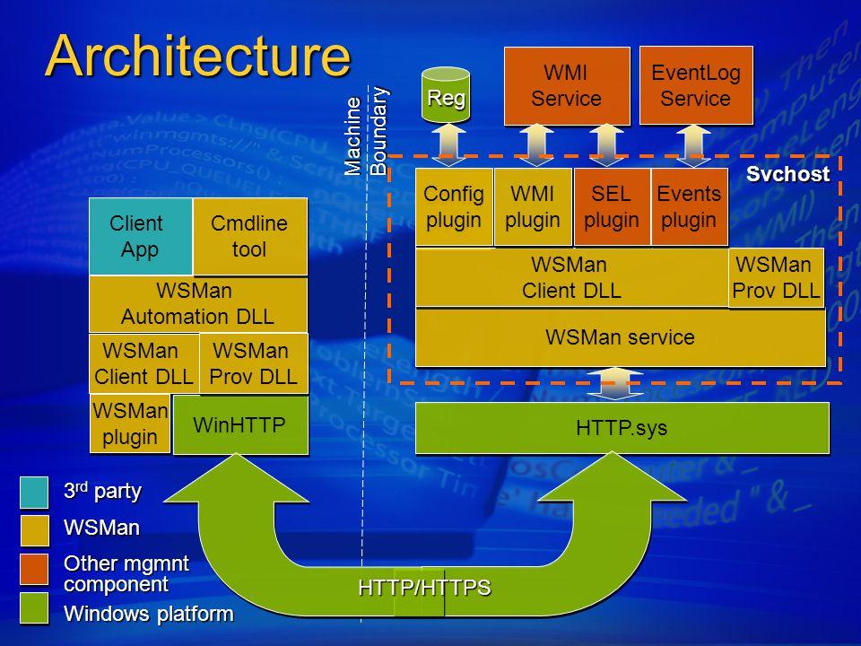 Uniformity Get-Process | Where { $_.handles –gt 500 } | Sort handlecount | Format-Table Get-Process Class Common PowerShell Parser PowerShell Pipeline Processor Where Class Sort Class Format Class Shell