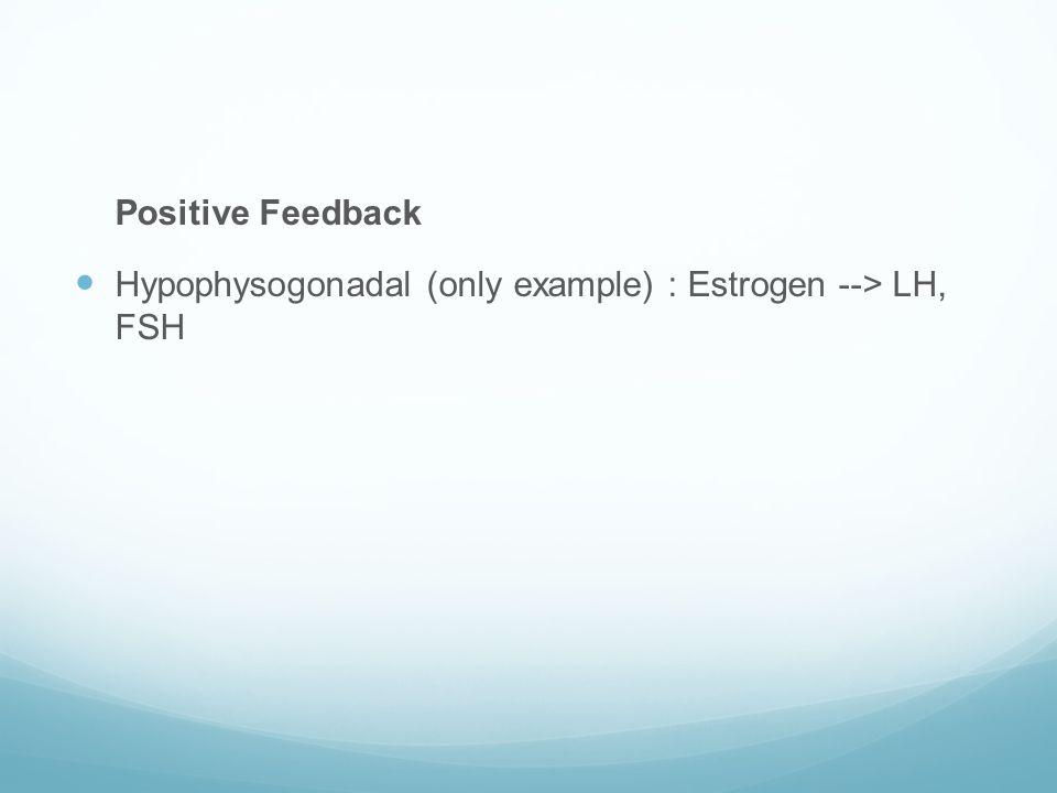 Positive Feedback  Hypophysogonadal (only example) : Estrogen --> LH, FSH