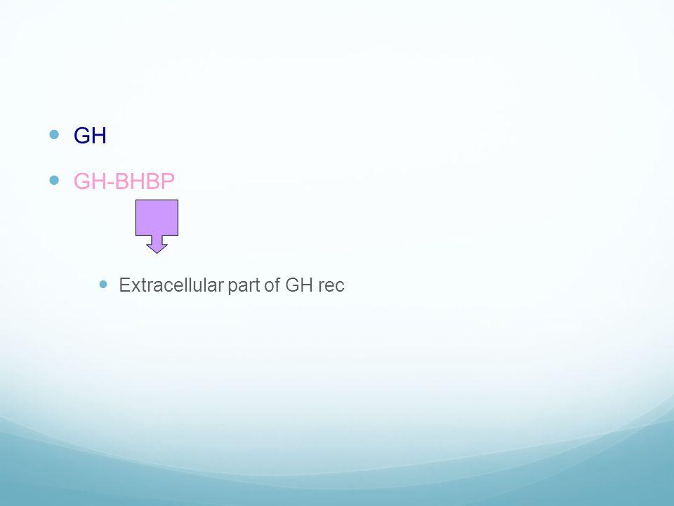  GH  GH-BHBP  Extracellular part of GH rec