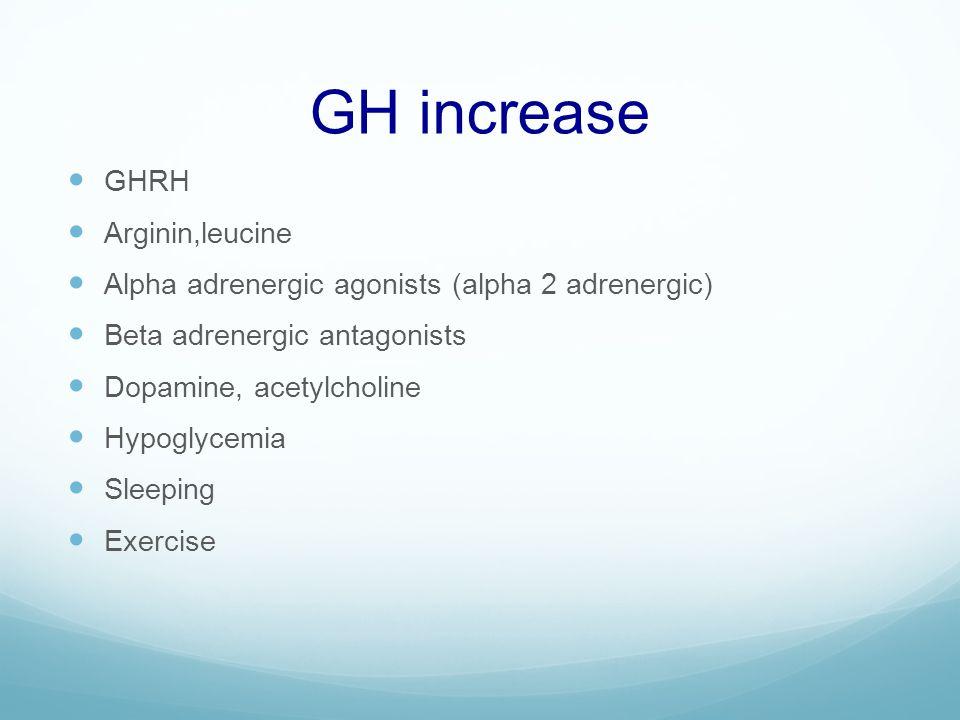 GH increase  GHRH  Arginin,leucine  Alpha adrenergic agonists (alpha 2 adrenergic)  Beta adrenergic antagonists  Dopamine, acetylcholine  Hypogl