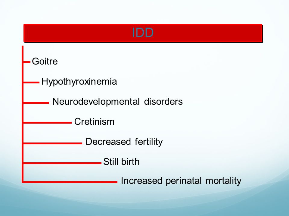 IDD Goitre Hypothyroxinemia Neurodevelopmental disorders Cretinism Decreased fertility Still birth Increased perinatal mortality