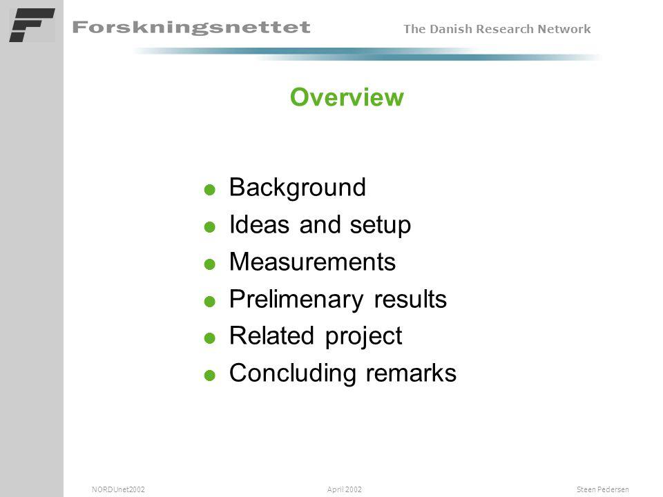 The Danish Research Network NORDUnet2002 April 2002 Steen Pedersen Measurement A: Ly – KU (FE, 11-2001)