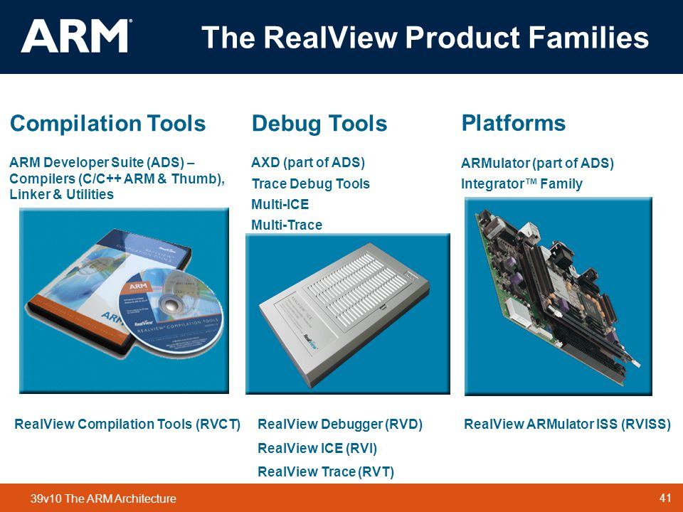 41 TM 41 39v10 The ARM Architecture The RealView Product Families Debug Tools AXD (part of ADS) Trace Debug Tools Multi-ICE Multi-Trace Platforms ARMulator (part of ADS) Integrator™ Family Compilation Tools ARM Developer Suite (ADS) – Compilers (C/C++ ARM & Thumb), Linker & Utilities RealView Compilation Tools (RVCT)RealView Debugger (RVD) RealView ICE (RVI) RealView Trace (RVT) RealView ARMulator ISS (RVISS)