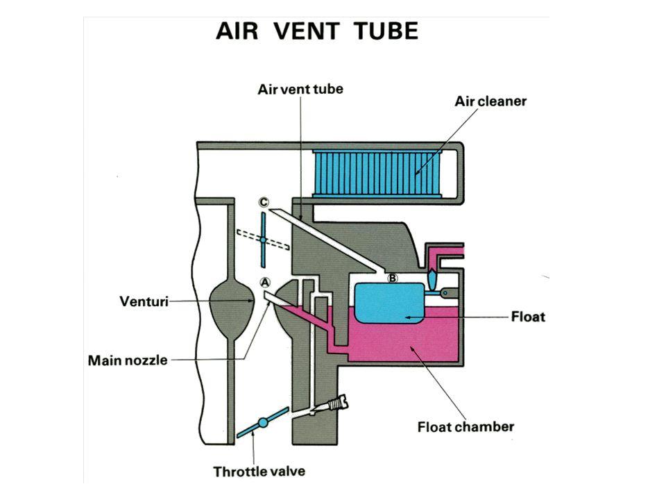Air Vent Tube