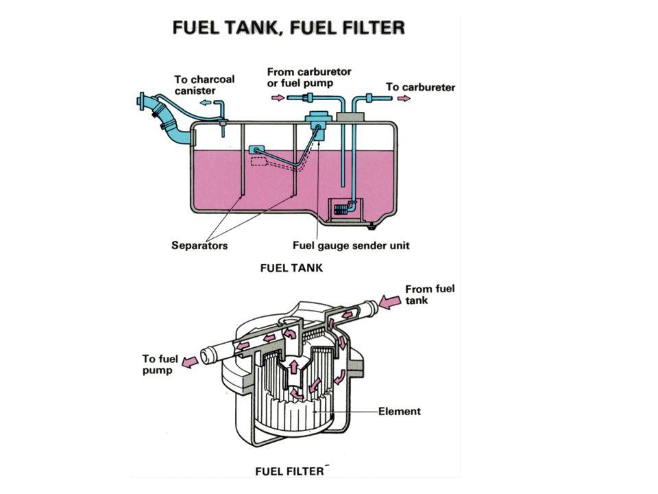 Fuel Tank, Filter