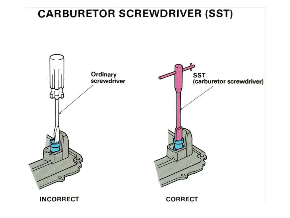 Carb. Screwdriver ( SST )
