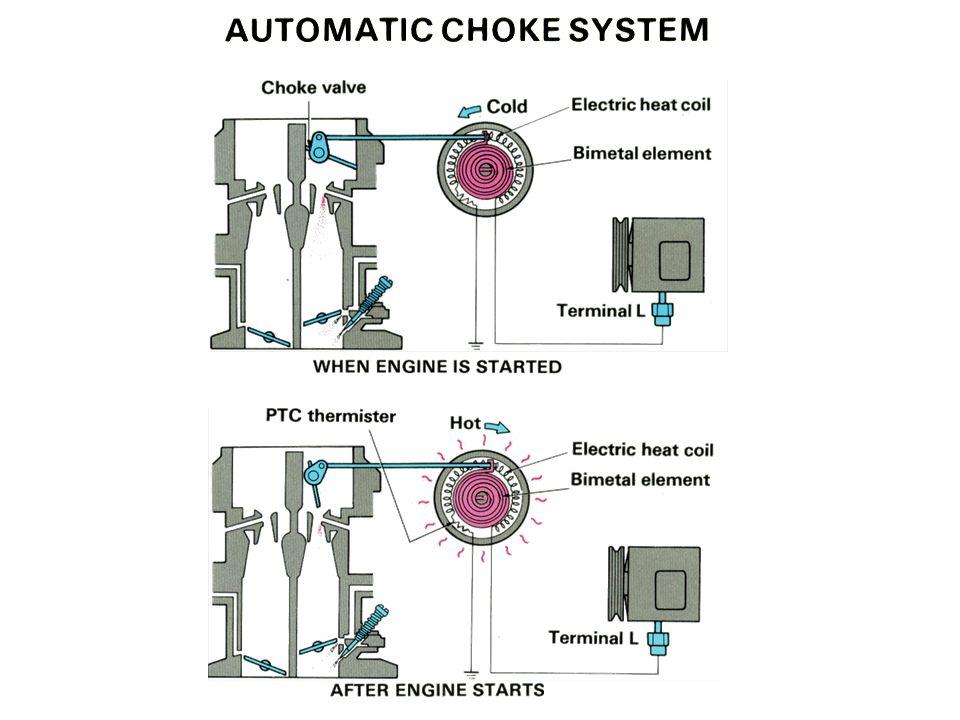 Auto Choke