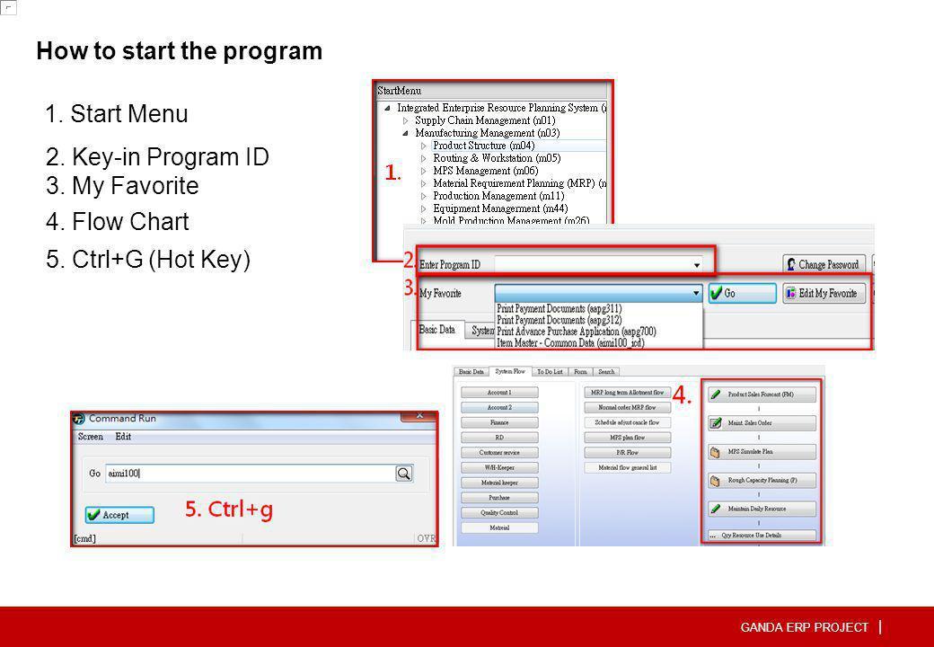 GANDA ERP PROJECT | How to start the program 1. Start Menu 2. Key-in Program ID 3. My Favorite 4. Flow Chart 5. Ctrl+G (Hot Key)