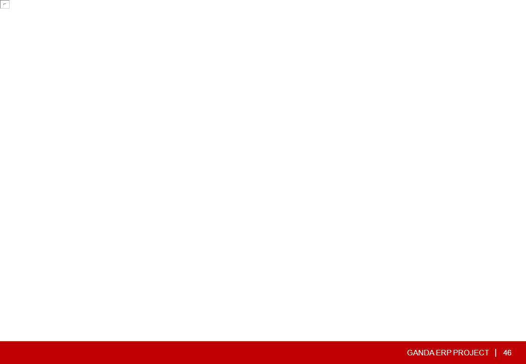 GANDA ERP PROJECT | 46