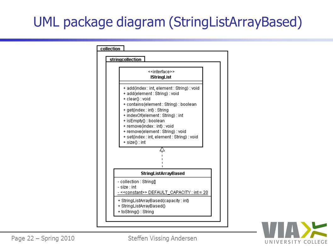 Page 22 – Spring 2010Steffen Vissing Andersen UML package diagram (StringListArrayBased)