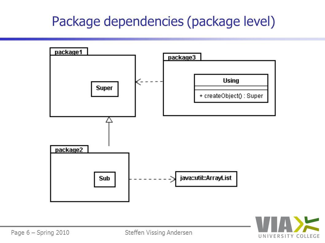 Page 6 – Spring 2010Steffen Vissing Andersen Package dependencies (package level)