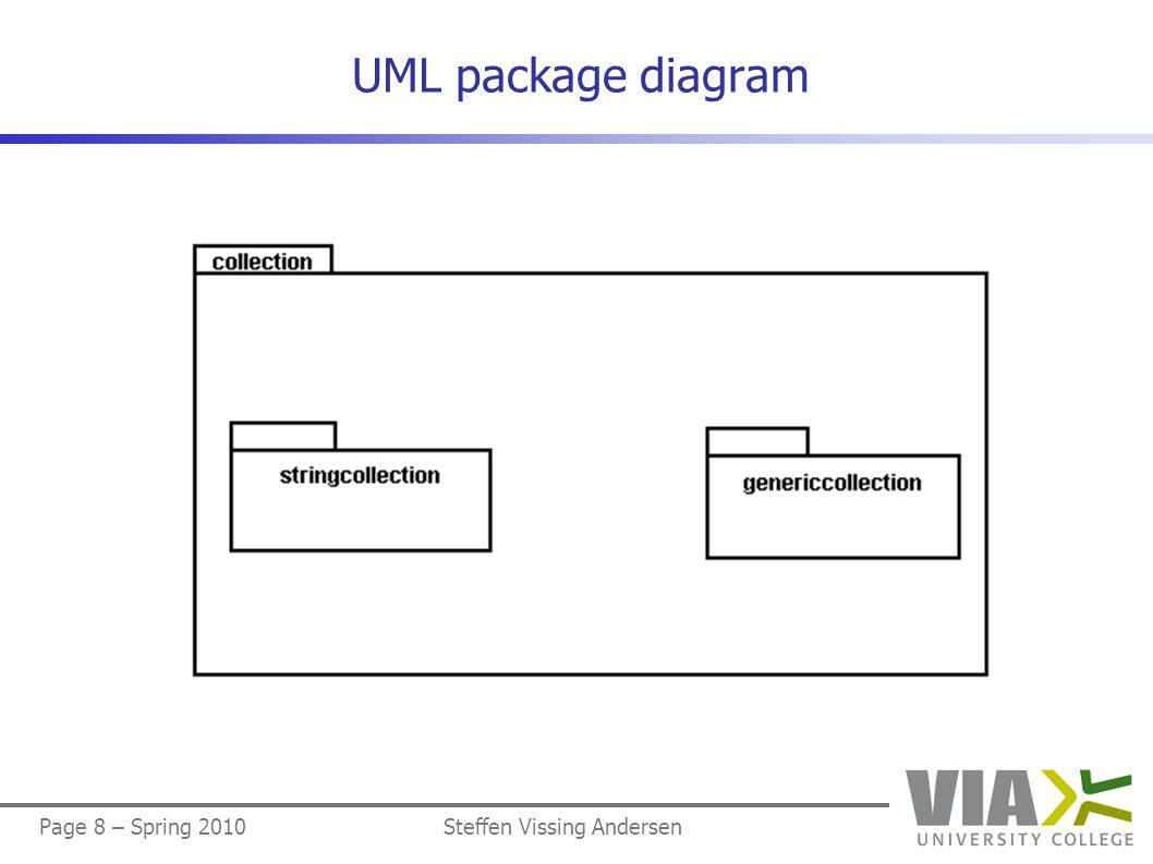 Page 8 – Spring 2010Steffen Vissing Andersen UML package diagram