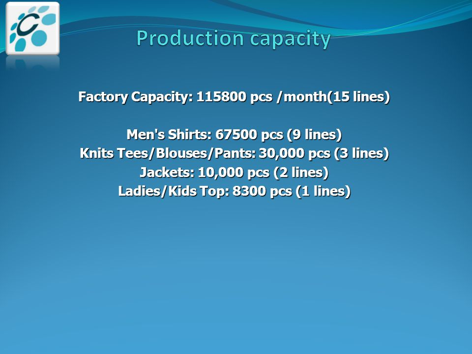 Factory Capacity: 115800 pcs /month(15 lines) Men's Shirts: 67500 pcs (9 lines) Knits Tees/Blouses/Pants: 30,000 pcs (3 lines) Jackets: 10,000 pcs (2