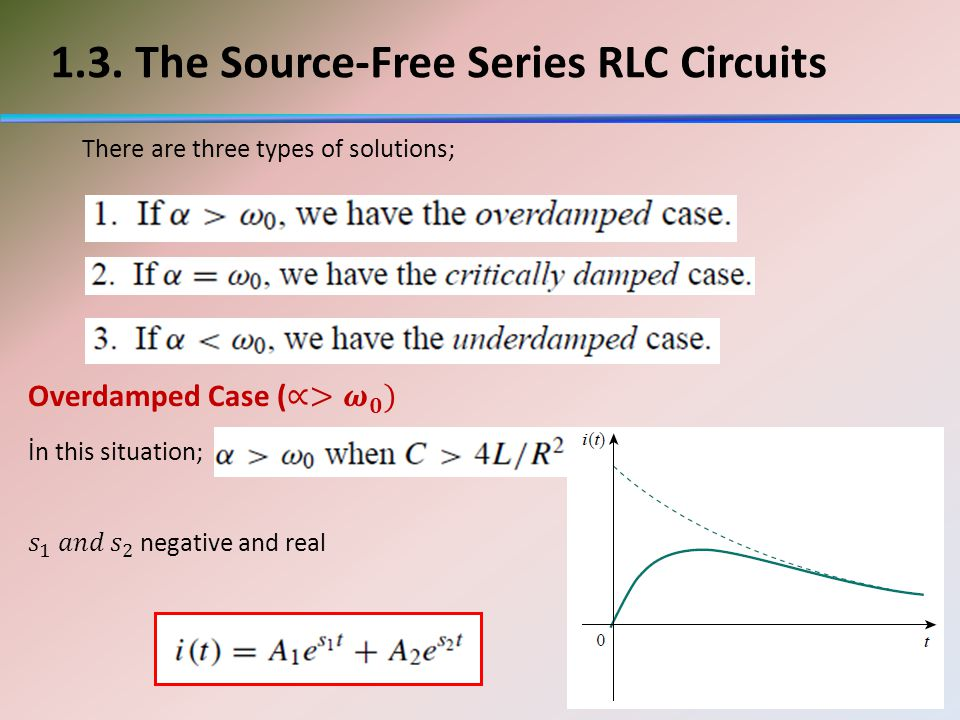 1.3. The Source-Free Series RLC Circuits There are three types of solutions; İn this situation;