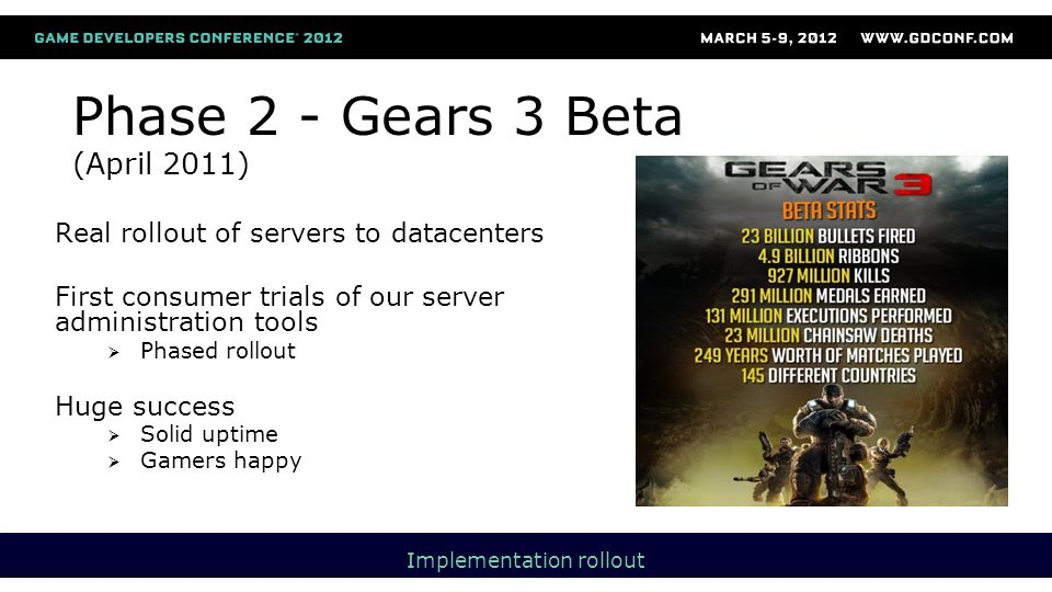 Real rollout of servers to datacenters First consumer trials of our server administration tools  Phased rollout Huge success  Solid uptime  Gamers happy Phase 2 - Gears 3 Beta (April 2011) Implementation rollout