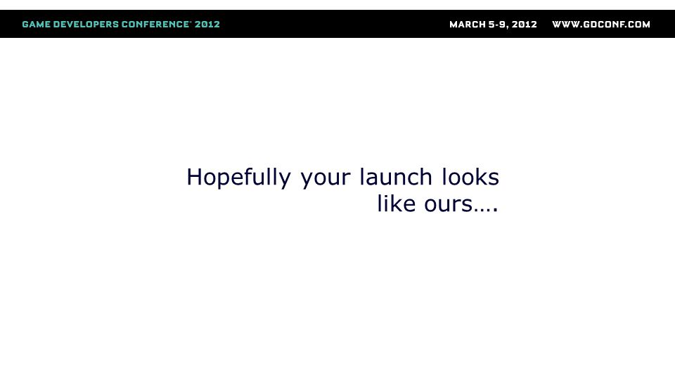 Hopefully your launch looks like ours….