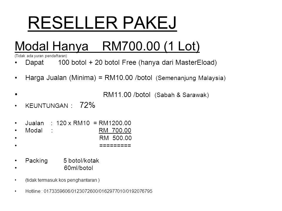RESELLER PAKEJ Modal Hanya RM700.00 (1 Lot) (Tidak ada yuran pendaftaran) •Dapat 100 botol + 20 botol Free (hanya dari MasterEload) •Harga Jualan (Minima) = RM10.00 /botol (Semenanjung Malaysia) • RM11.00 /botol (Sabah & Sarawak) •KEUNTUNGAN : 72% •Jualan : 120 x RM10 = RM1200.00 •Modal : RM 700.00 • RM 500.00 • ========= •Packing 5 botol/kotak • 60ml/botol •(tidak termasuk kos penghantaran ) •Hotline : 0173359606/0123072600/0162977010/0192076795