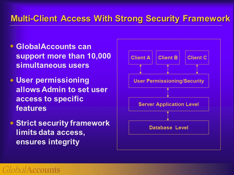 GlobalAccounts can support more than 10,000 simultaneous users User permissioning allows Admin to set user access to specific features Strict security