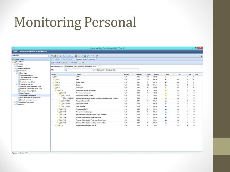 Monitoring Personal