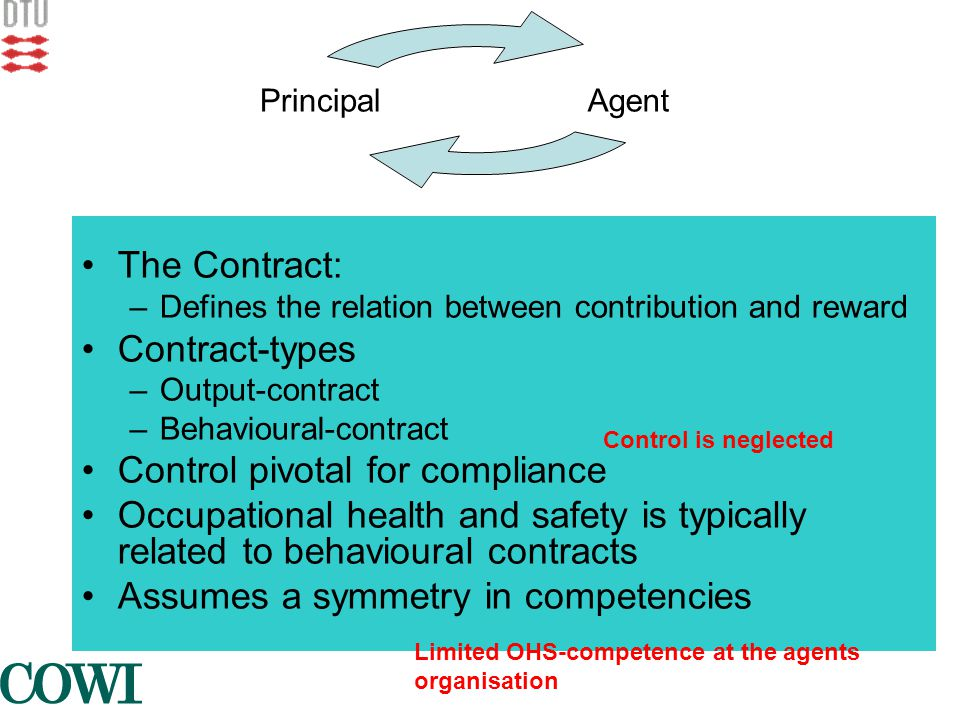 •The Contract: –Defines the relation between contribution and reward •Contract-types –Output-contract –Behavioural-contract •Control pivotal for compliance •Occupational health and safety is typically related to behavioural contracts •Assumes a symmetry in competencies AgentPrincipal Control is neglected Limited OHS-competence at the agents organisation