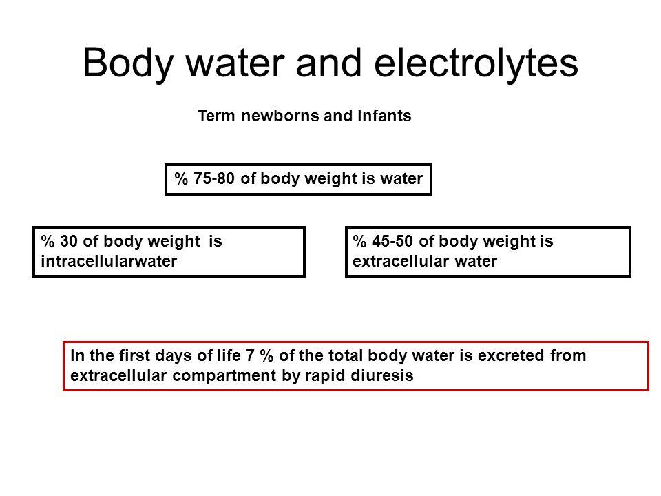 AVP test Response-yes Δ urine Osm > %50 Central DI Response-no Δ urine Osm < %50 Nephrogenic DI