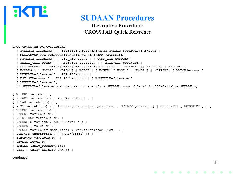 13 SUDAAN Procedures Descriptive Procedures CROSSTAB Quick Reference PROC CROSSTAB DATA=filename [ SUDDATA=filename ] [ FILETYPE=ASCII|SAS|SPSS|SUDAAN|SUDXPORT|SASXPORT ] [ DESIGN=WR|WOR|UNEQWOR|STRWR|STRWOR|SRS|BRR|JACKKNIFE ] [ PSUDATA=filename ] [ PSU_REC=count ] [ CONF_LIM=percent ] [ SMALL_CELL=count ] [ ATLEVEL1=position ] [ ATLEVEL2=position ] [ DDF=number ] [ DEFT4|DEFT1|DEFT2|DEFT3|DEFT|DEFF ] [ DISPLAY ][ INCLUDE] [ MERGEHI ] [ NOMARG ] [ NOCOL] [ NOROW ] [ NOTOT ] [ NOPER] [ NOSE ] [ NOWGT ] [ NOPRINT] [ MAXOBS=count ] [ REPDATA=filename ] [ REP_REC=count ] [ EST_STR=count ] [ EST_PSU = count ] [ NAMEFILE=filename ] [ LEVFILE=filename ]; /* SUDDATA=filename must be used to specify a SUDAAN input file /* in SAS-Callable SUDAAN */ [ WEIGHT variable; ] [ REPWGT variables / [ ADJFAY=value ] ; ] [ IDVAR variable(s) ; ] [ NEST variable(s) / [ PSULEV=position|FRL=position] [ STRLEV=position ] [ MISSUNIT] [ NOSORTCK ] ; ] [ TOTCNT variable(s); ] [ SAMCNT variable(s); ] [ JOINTPROB variable(s); ] [ JACKWGTS varlist / ADJJACK=value ; ] [ JACKMULT value(s) ; ] [ RECODE variable=(code_list) ; ] [ SUBPOPN expression / [ NAME= label ]; ] [ SUBGROUP variable(s); ] [ LEVELS level(s); ] [ TABLES table_request(s);] [ TEST { CHISQ LLCHISQ CMH }; ] continued
