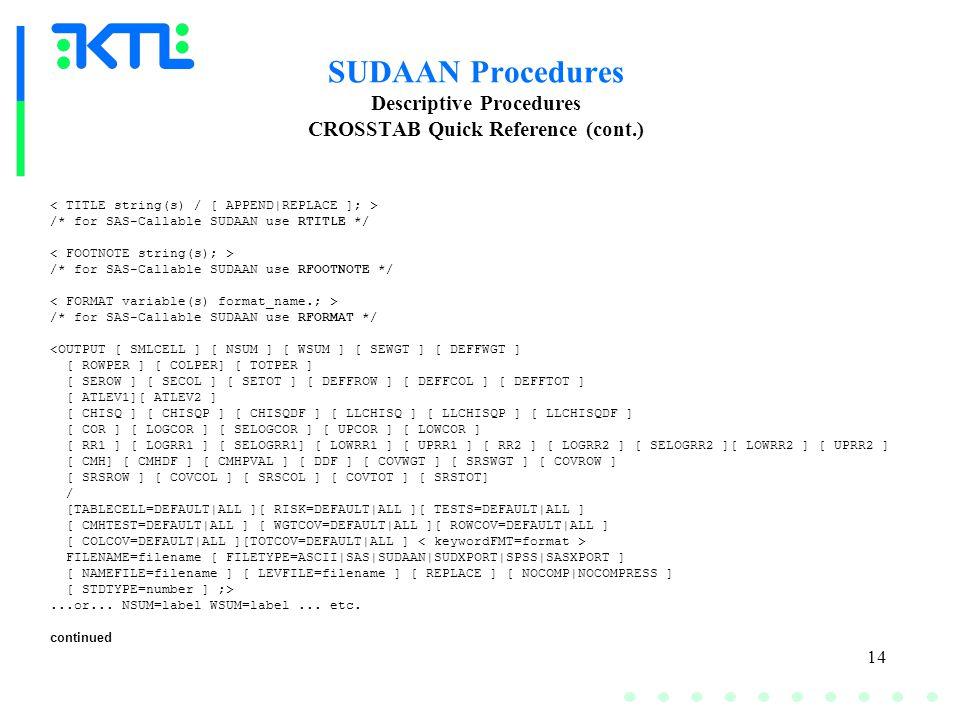 14 SUDAAN Procedures Descriptive Procedures CROSSTAB Quick Reference (cont.) /* for SAS-Callable SUDAAN use RTITLE */ /* for SAS-Callable SUDAAN use RFOOTNOTE */ /* for SAS-Callable SUDAAN use RFORMAT */ <OUTPUT [ SMLCELL ] [ NSUM ] [ WSUM ] [ SEWGT ] [ DEFFWGT ] [ ROWPER ] [ COLPER] [ TOTPER ] [ SEROW ] [ SECOL ] [ SETOT ] [ DEFFROW ] [ DEFFCOL ] [ DEFFTOT ] [ ATLEV1][ ATLEV2 ] [ CHISQ ] [ CHISQP ] [ CHISQDF ] [ LLCHISQ ] [ LLCHISQP ] [ LLCHISQDF ] [ COR ] [ LOGCOR ] [ SELOGCOR ] [ UPCOR ] [ LOWCOR ] [ RR1 ] [ LOGRR1 ] [ SELOGRR1] [ LOWRR1 ] [ UPRR1 ] [ RR2 ] [ LOGRR2 ] [ SELOGRR2 ][ LOWRR2 ] [ UPRR2 ] [ CMH] [ CMHDF ] [ CMHPVAL ] [ DDF ] [ COVWGT ] [ SRSWGT ] [ COVROW ] [ SRSROW ] [ COVCOL ] [ SRSCOL ] [ COVTOT ] [ SRSTOT] / [TABLECELL=DEFAULT|ALL ][ RISK=DEFAULT|ALL ][ TESTS=DEFAULT|ALL ] [ CMHTEST=DEFAULT|ALL ] [ WGTCOV=DEFAULT|ALL ][ ROWCOV=DEFAULT|ALL ] [ COLCOV=DEFAULT|ALL ][TOTCOV=DEFAULT|ALL ] FILENAME=filename [ FILETYPE=ASCII|SAS|SUDAAN|SUDXPORT|SPSS|SASXPORT ] [ NAMEFILE=filename ] [ LEVFILE=filename ] [ REPLACE ] [ NOCOMP|NOCOMPRESS ] [ STDTYPE=number ] ;>...or...