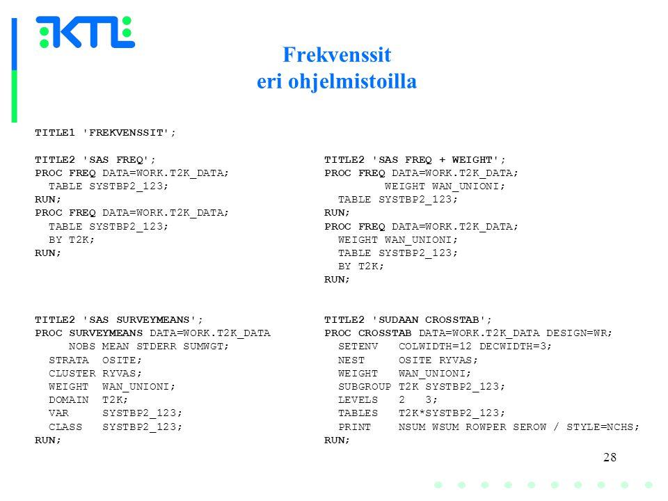 28 Frekvenssit eri ohjelmistoilla TITLE1 FREKVENSSIT ; TITLE2 SAS FREQ ; TITLE2 SAS FREQ + WEIGHT ; PROC FREQ DATA=WORK.T2K_DATA; TABLE SYSTBP2_123; WEIGHT WAN_UNIONI; RUN; TABLE SYSTBP2_123; PROC FREQ DATA=WORK.T2K_DATA; RUN; TABLE SYSTBP2_123; PROC FREQ DATA=WORK.T2K_DATA; BY T2K; WEIGHT WAN_UNIONI; RUN; TABLE SYSTBP2_123; BY T2K; RUN; TITLE2 SAS SURVEYMEANS ; TITLE2 SUDAAN CROSSTAB ; PROC SURVEYMEANS DATA=WORK.T2K_DATA PROC CROSSTAB DATA=WORK.T2K_DATA DESIGN=WR; NOBS MEAN STDERR SUMWGT; SETENV COLWIDTH=12 DECWIDTH=3; STRATA OSITE; NEST OSITE RYVAS; CLUSTER RYVAS; WEIGHT WAN_UNIONI; WEIGHT WAN_UNIONI; SUBGROUP T2K SYSTBP2_123; DOMAIN T2K; LEVELS 2 3; VAR SYSTBP2_123; TABLES T2K*SYSTBP2_123; CLASS SYSTBP2_123; PRINT NSUM WSUM ROWPER SEROW / STYLE=NCHS; RUN;