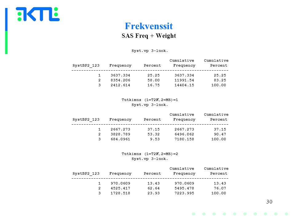 30 Frekvenssit SAS Freq + Weight Syst.vp 3-luok.