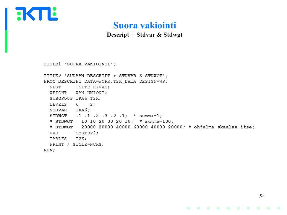 54 Suora vakiointi Descript + Stdvar & Stdwgt TITLE1 SUORA VAKIOINTI ; TITLE2 SUDAAN DESCRIPT + STDVAR & STDWGT ; PROC DESCRIPT DATA=WORK.T2K_DATA DESIGN=WR; NEST OSITE RYVAS; WEIGHT WAN_UNIONI; SUBGROUP IKA6 T2K; LEVELS 6 2; STDVAR IKA6; STDWGT.1.1.2.3.2.1; * summa=1; * STDWGT 10 10 20 30 20 10; * summa=100; * STDWGT 20000 20000 40000 60000 40000 20000; * ohjelma skaalaa itse; VAR SYSTBP2; TABLES T2K; PRINT / STYLE=NCHS; RUN;
