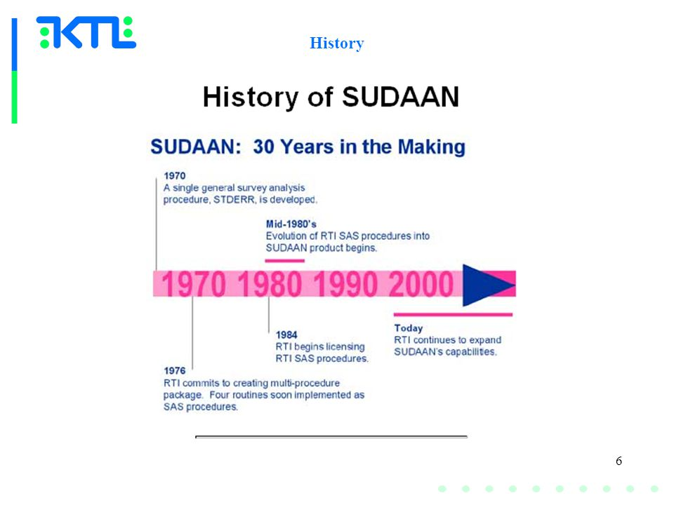 17 SUDAAN Procedures Descriptive Procedures RATIO Procedure The RATIO procedure produces ratio estimates and their standard errors for sample surveys and other clustered data applications.