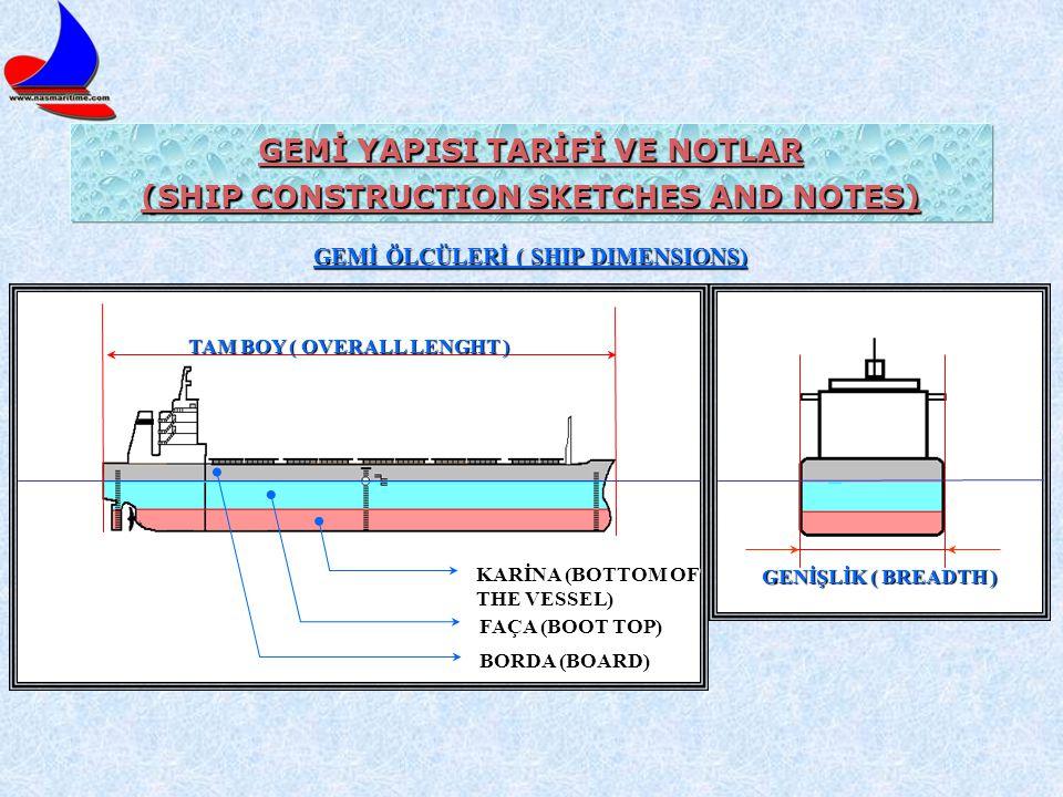 GEMİ YAPISI TARİFİ VE NOTLAR (SHIP CONSTRUCTION SKETCHES AND NOTES) TAM BOY ( OVERALL LENGHT ) BORDA (BOARD) FAÇA (BOOT TOP) KARİNA (BOTTOM OF THE VES