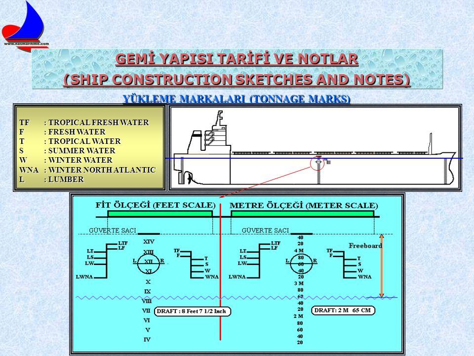 GEMİ YAPISI TARİFİ VE NOTLAR (SHIP CONSTRUCTION SKETCHES AND NOTES) YÜKLEME MARKALARI (TONNAGE MARKS) TF : TROPICAL FRESH WATER F : FRESH WATER T : TR