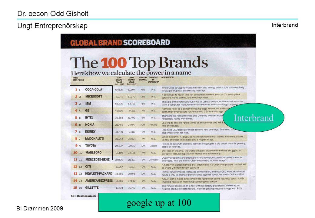 BI Drammen 2009 Ungt Entreprenörskap Dr. oecon Odd Gisholt - 23 - Interbrand google up at 100 Interbrand