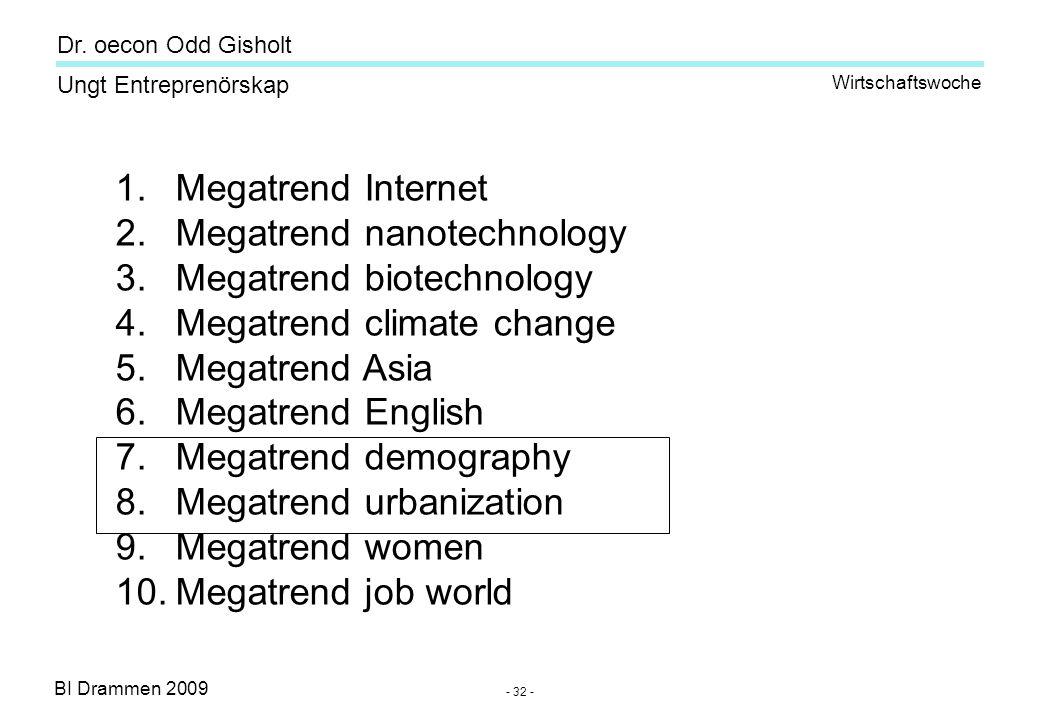 BI Drammen 2009 Ungt Entreprenörskap Dr. oecon Odd Gisholt - 32 - 1.Megatrend Internet 2.Megatrend nanotechnology 3.Megatrend biotechnology 4.Megatren