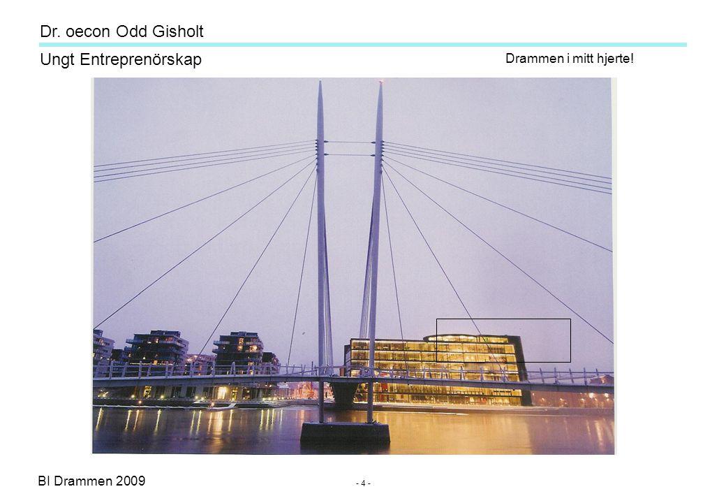BI Drammen 2009 Ungt Entreprenörskap Dr.