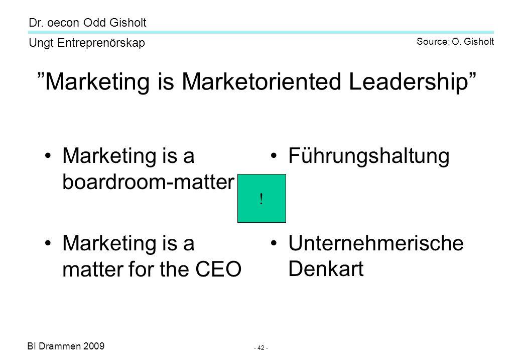 "BI Drammen 2009 Ungt Entreprenörskap Dr. oecon Odd Gisholt - 42 - ""Marketing is Marketoriented Leadership"" •Marketing is a boardroom-matter •Marketing"