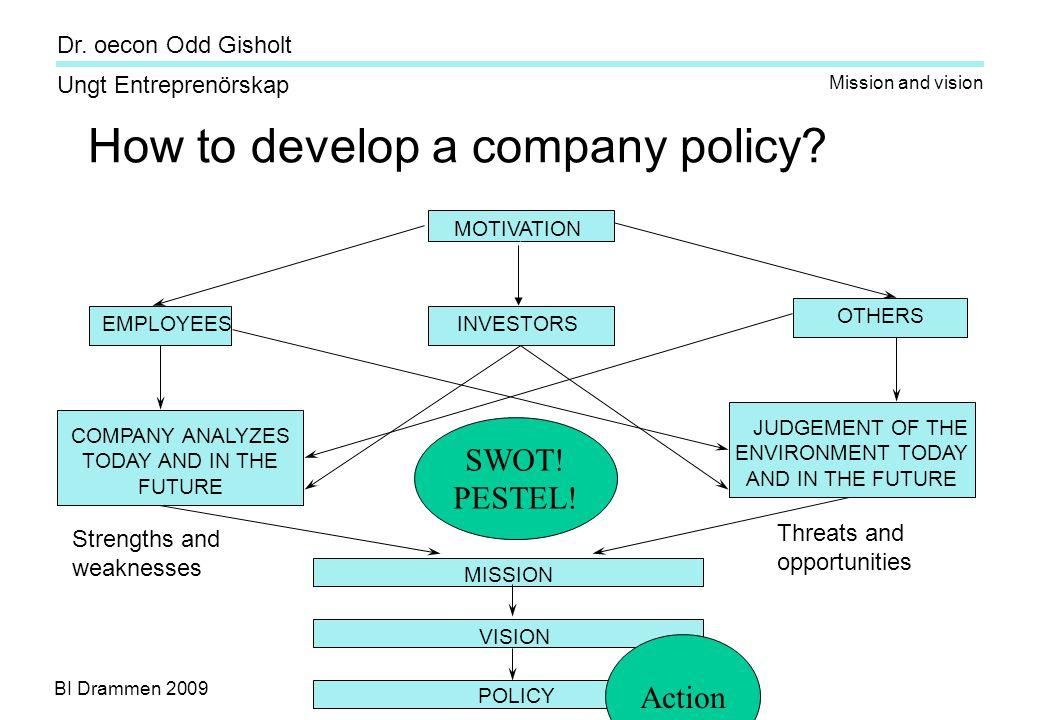 BI Drammen 2009 Ungt Entreprenörskap Dr. oecon Odd Gisholt - 44 - How to develop a company policy? MOTIVATION EMPLOYEES INVESTORS OTHERS COMPANY ANALY