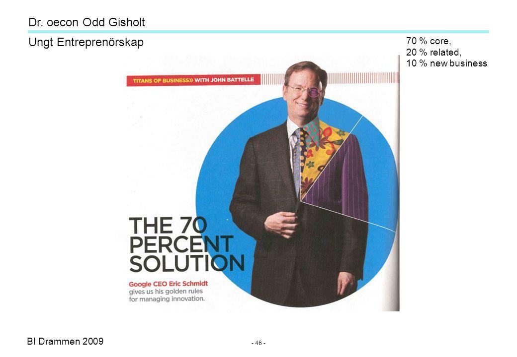 BI Drammen 2009 Ungt Entreprenörskap Dr. oecon Odd Gisholt - 46 - 70 % core, 20 % related, 10 % new business