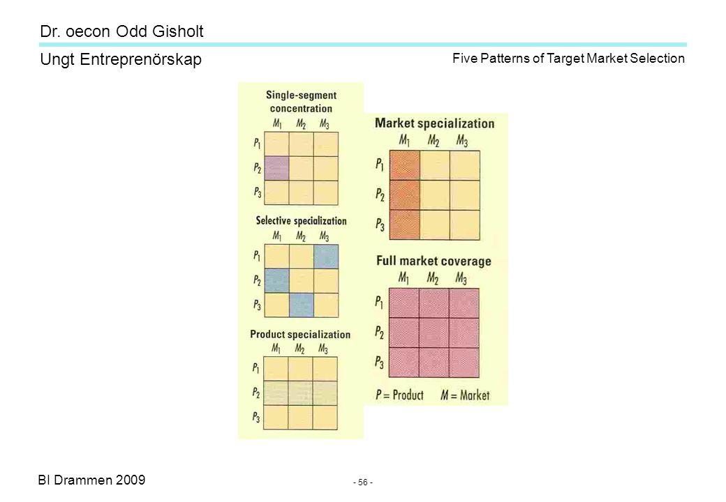 BI Drammen 2009 Ungt Entreprenörskap Dr. oecon Odd Gisholt - 56 - Five Patterns of Target Market Selection