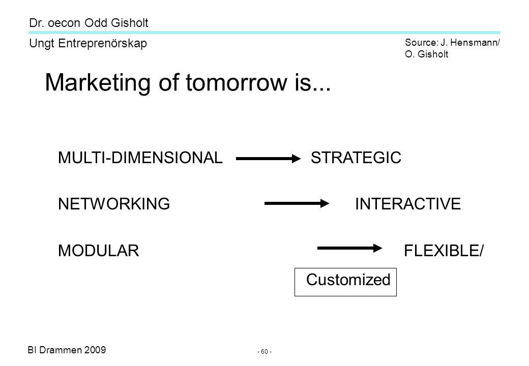 BI Drammen 2009 Ungt Entreprenörskap Dr. oecon Odd Gisholt - 60 - Marketing of tomorrow is... MULTI-DIMENSIONAL NETWORKING MODULAR STRATEGIC INTERACTI