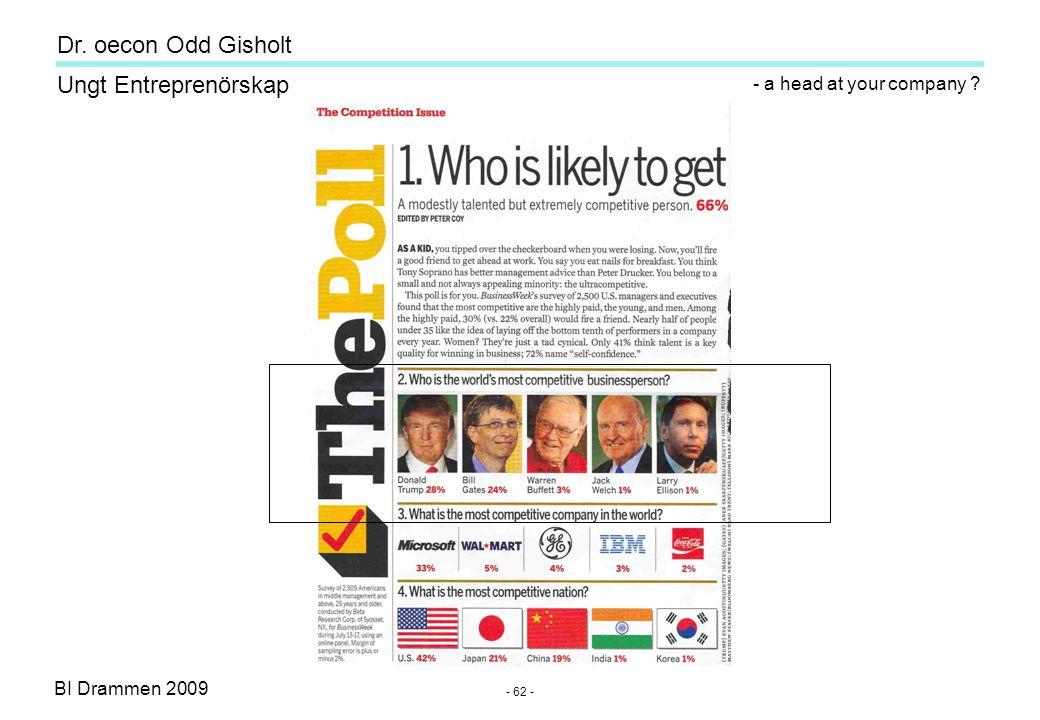 BI Drammen 2009 Ungt Entreprenörskap Dr. oecon Odd Gisholt - 62 - - a head at your company ?