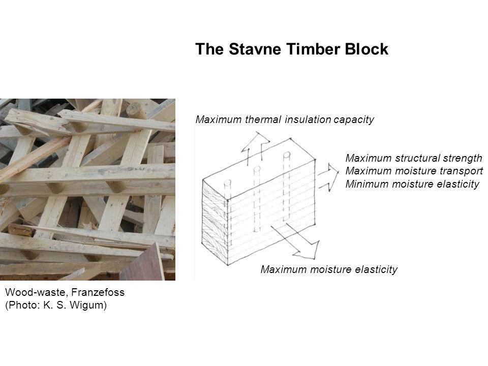 Wood-waste, Franzefoss (Photo: K. S. Wigum) The Stavne Timber Block Maximum structural strength Maximum moisture transport Minimum moisture elasticity